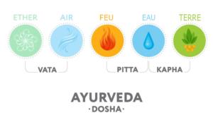 dosha-ayurveda